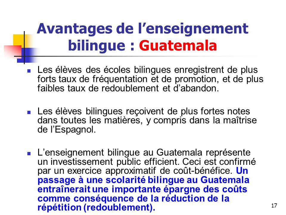 Avantages de l'enseignement bilingue : Guatemala