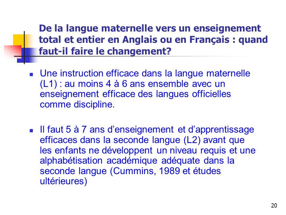 De la langue maternelle vers un enseignement total et entier en Anglais ou en Français : quand faut-il faire le changement