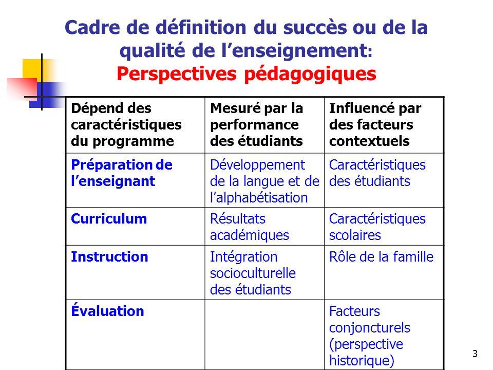 Cadre de définition du succès ou de la qualité de l'enseignement: Perspectives pédagogiques