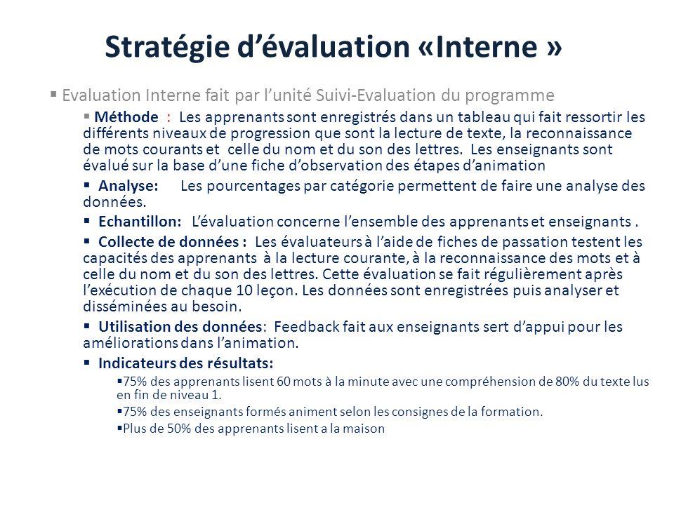 Stratégie d'évaluation «Interne »