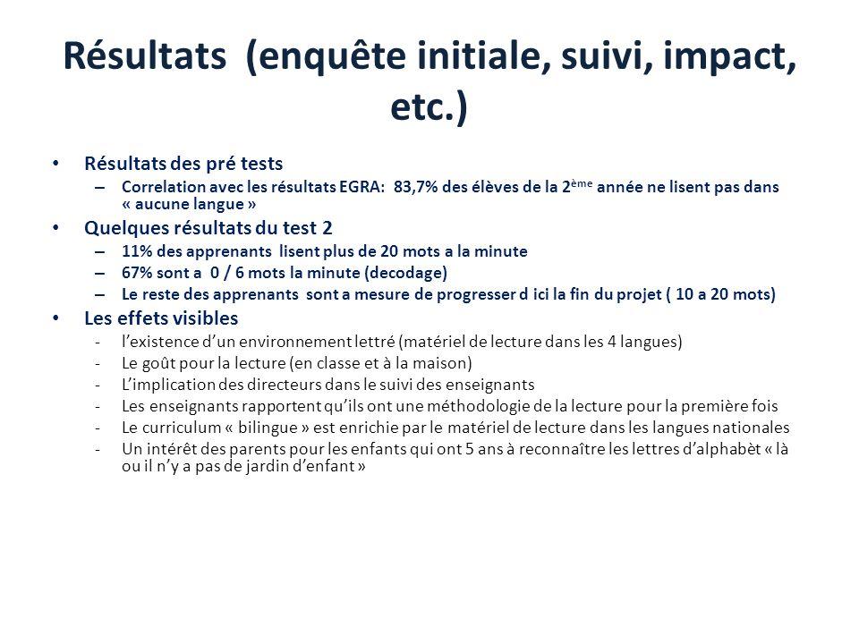 Résultats (enquête initiale, suivi, impact, etc.)
