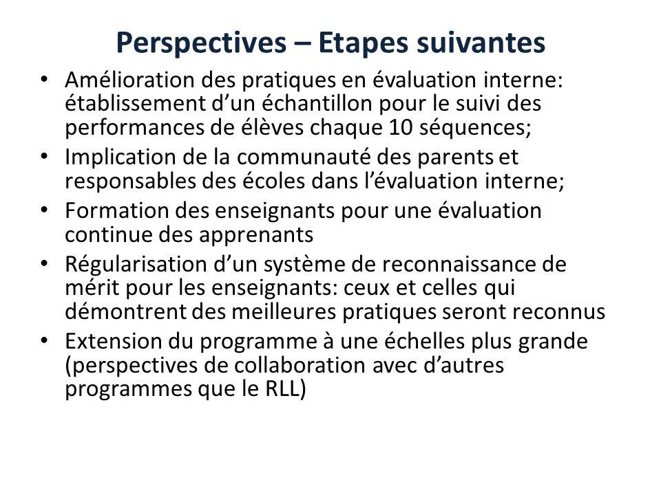Perspectives – Etapes suivantes