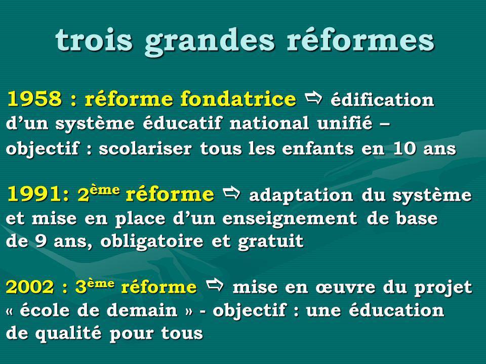 trois grandes réformes