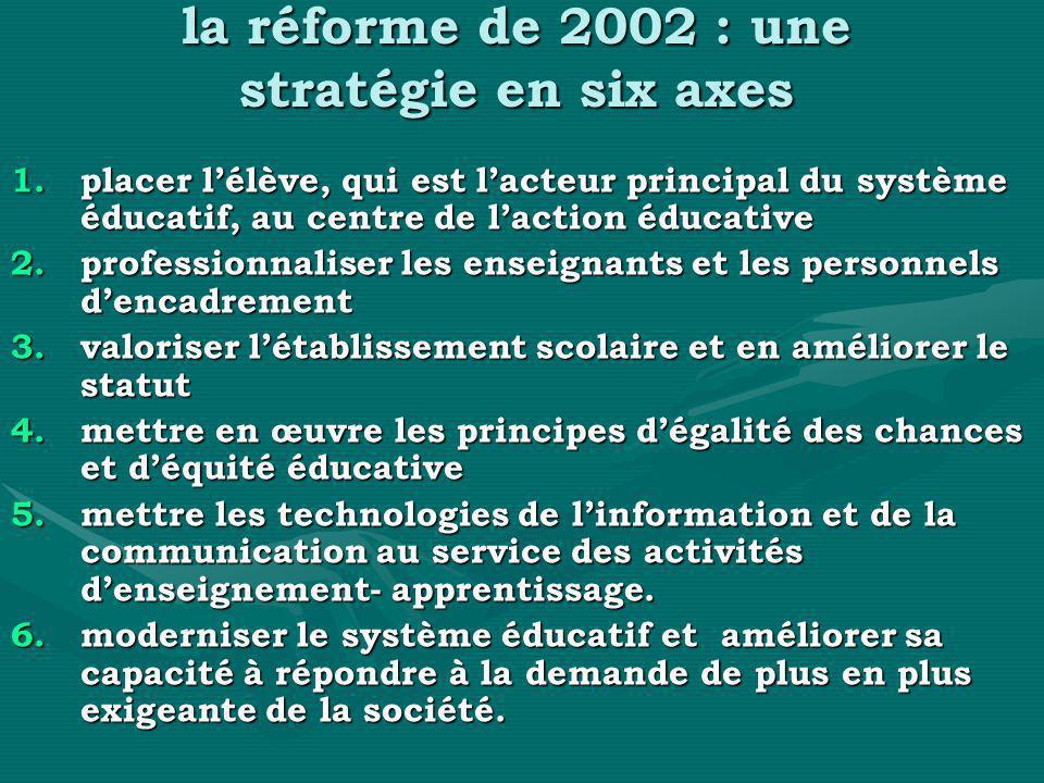 la réforme de 2002 : une stratégie en six axes