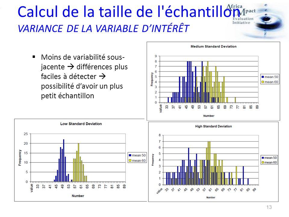 Calcul de la taille de l échantillon VARIANCE DE LA VARIABLE D'INTÉRÊT