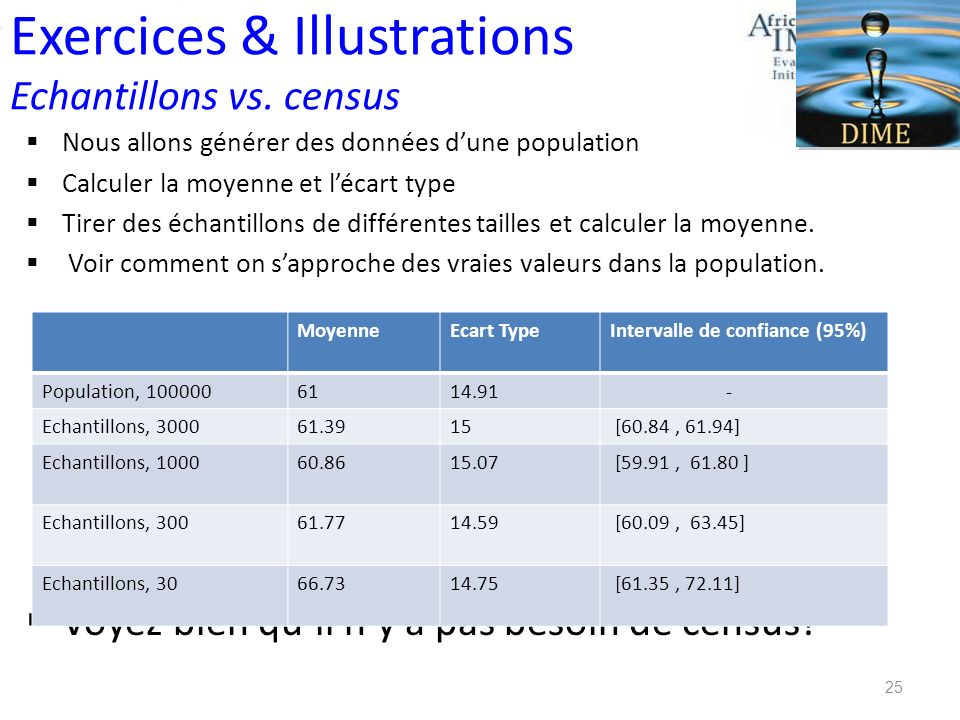 Exercices & Illustrations Echantillons vs. census