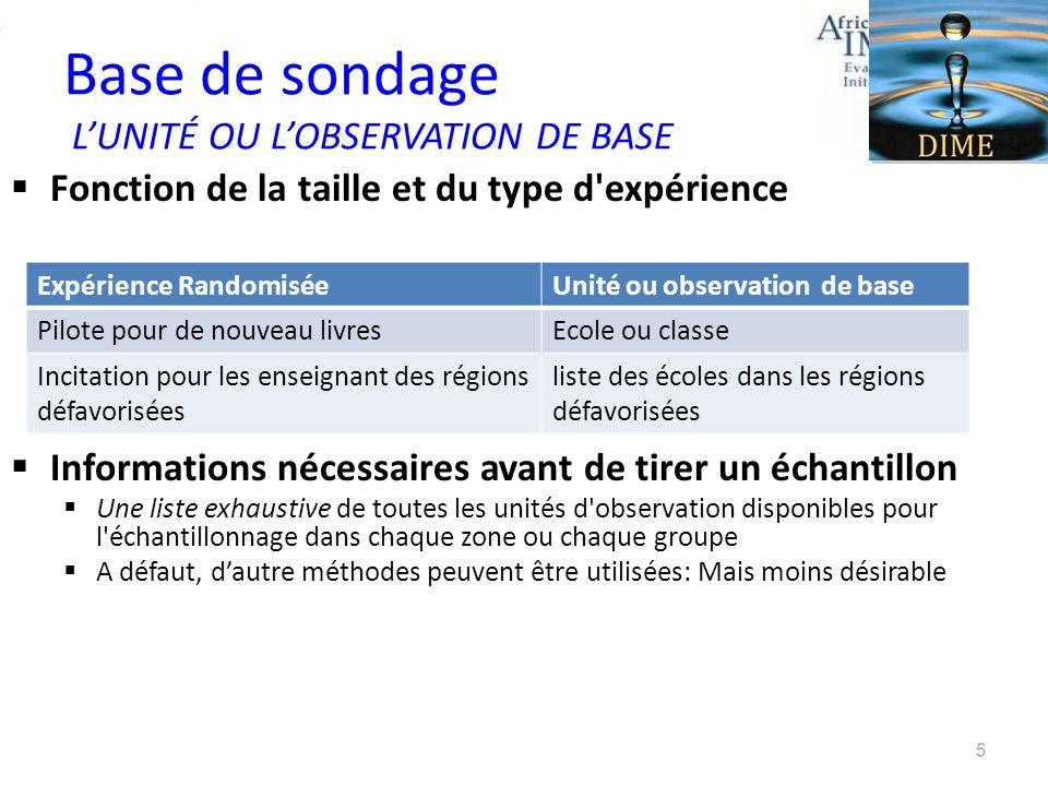 Base de sondage L'UNITÉ OU L'OBSERVATION DE BASE