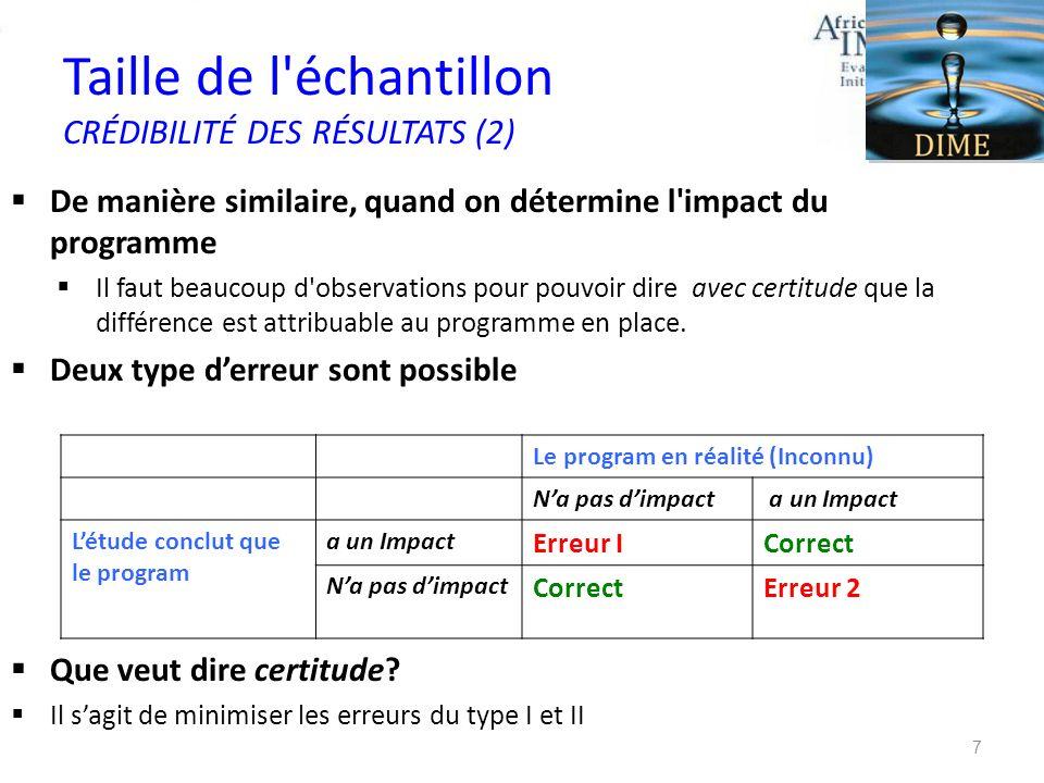 Taille de l échantillon CRÉDIBILITÉ DES RÉSULTATS (2)