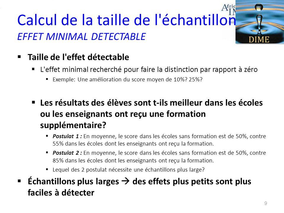Calcul de la taille de l échantillon EFFET MINIMAL DETECTABLE