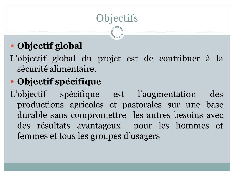 Objectifs Objectif global