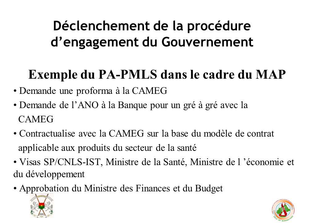 Déclenchement de la procédure d'engagement du Gouvernement