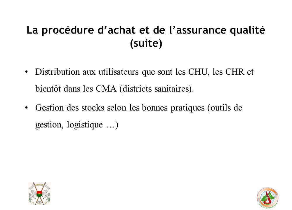 La procédure d'achat et de l'assurance qualité (suite)