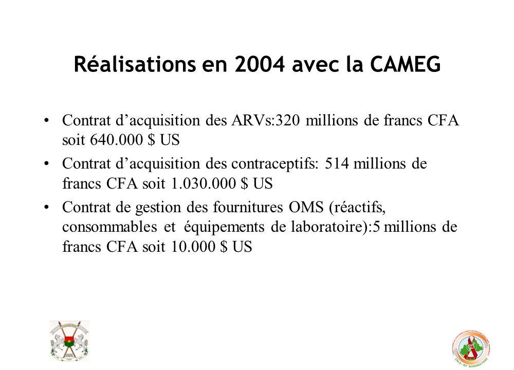Réalisations en 2004 avec la CAMEG