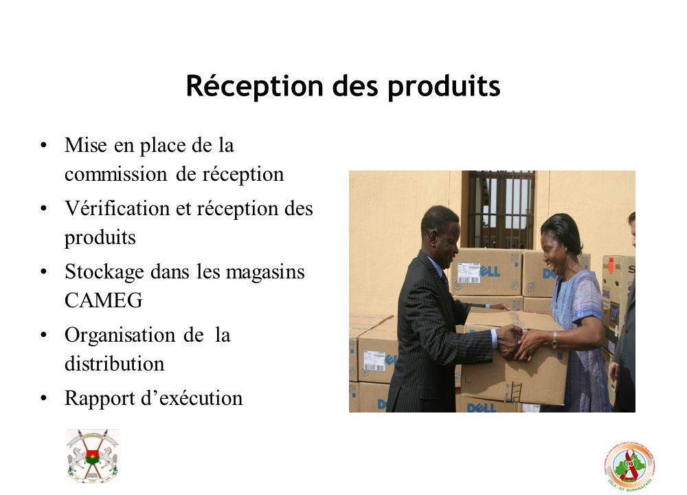 Réception des produits