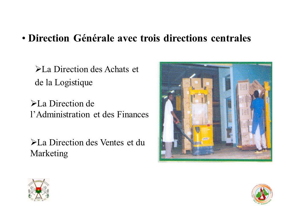 Direction Générale avec trois directions centrales