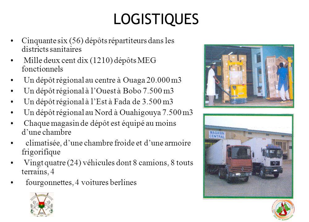 LOGISTIQUES Cinquante six (56) dépôts répartiteurs dans les districts sanitaires. Mille deux cent dix (1210) dépôts MEG fonctionnels.
