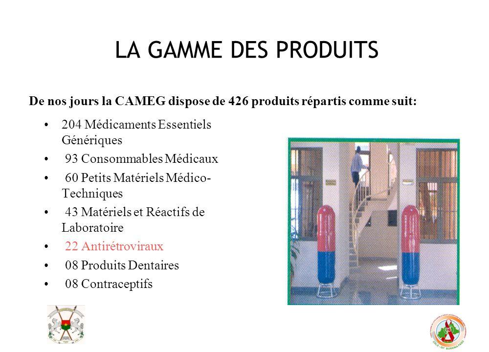 De nos jours la CAMEG dispose de 426 produits répartis comme suit: