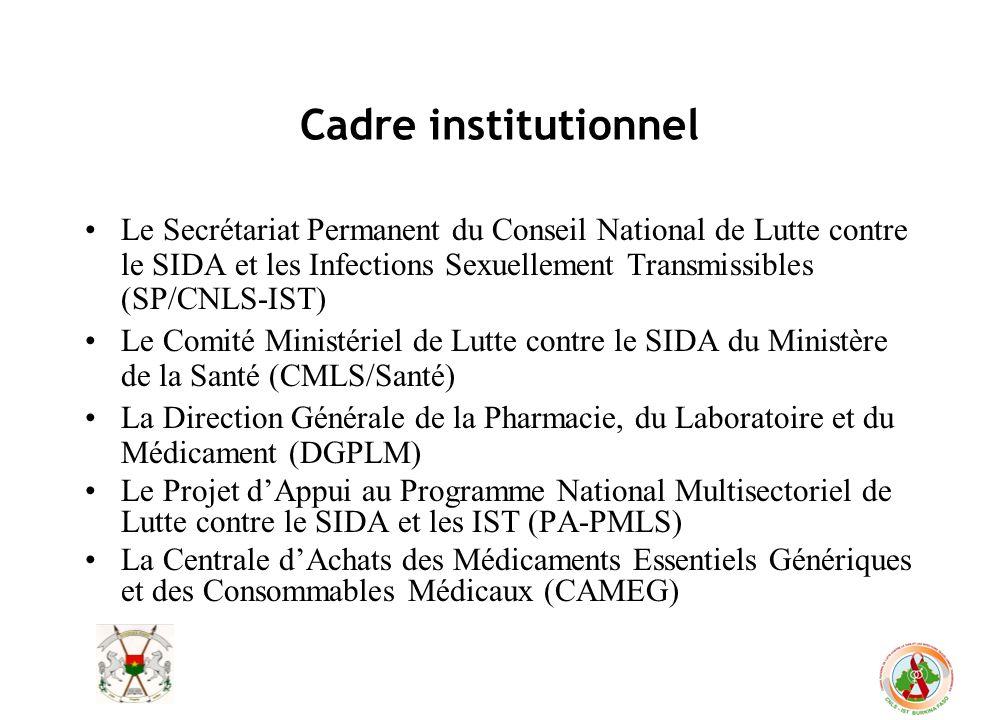 Cadre institutionnelLe Secrétariat Permanent du Conseil National de Lutte contre le SIDA et les Infections Sexuellement Transmissibles (SP/CNLS-IST)