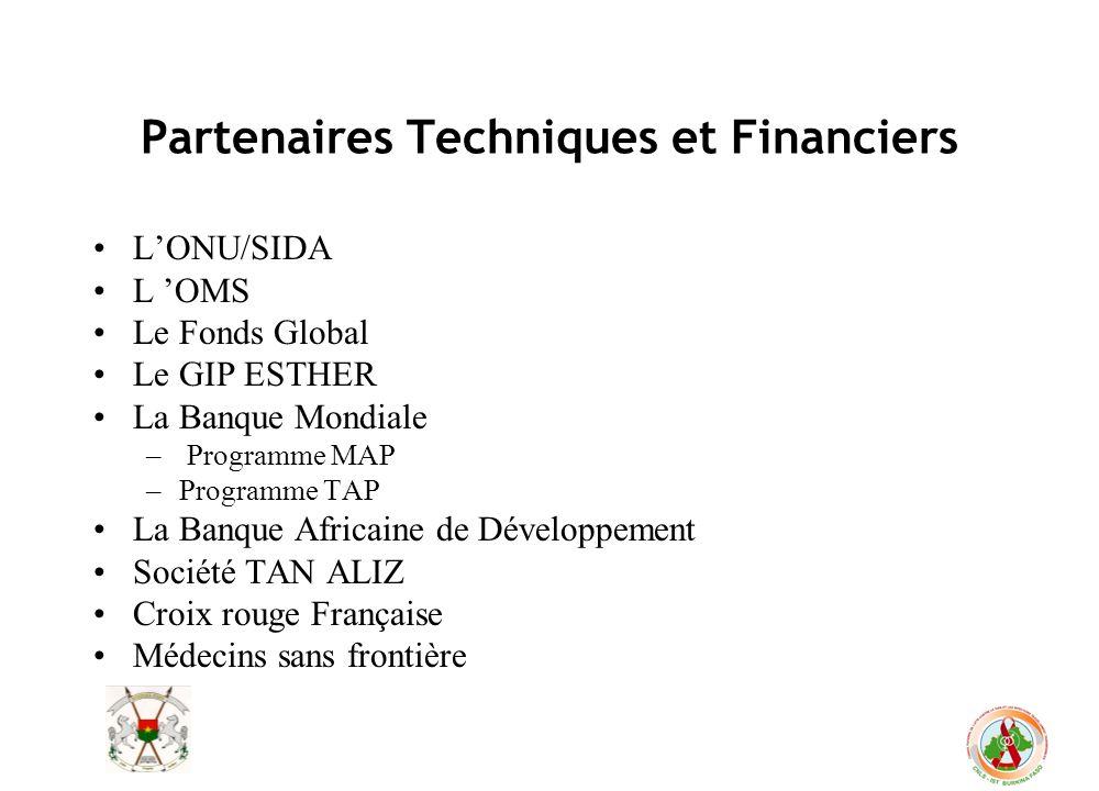 Partenaires Techniques et Financiers