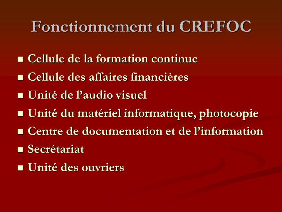 Fonctionnement du CREFOC