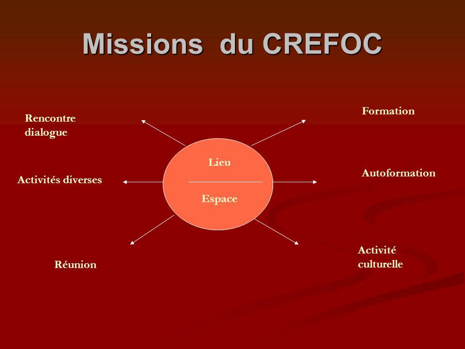 Missions du CREFOC Formation Rencontre dialogue Lieu Autoformation