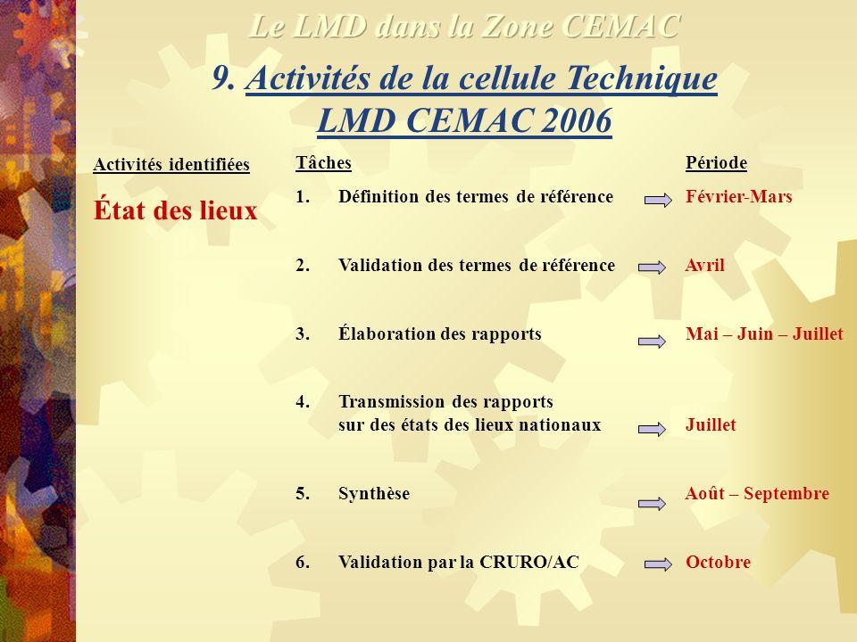 9. Activités de la cellule Technique LMD CEMAC 2006