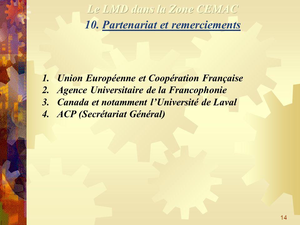 Le LMD dans la Zone CEMAC 10. Partenariat et remerciements