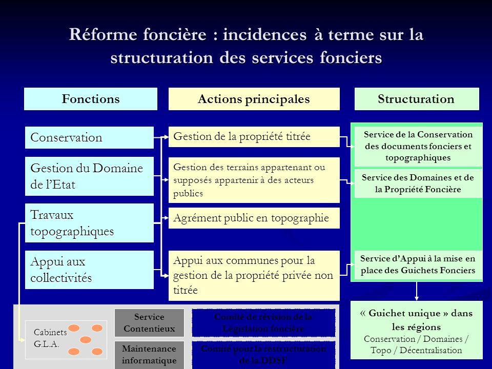 Réforme foncière : incidences à terme sur la structuration des services fonciers