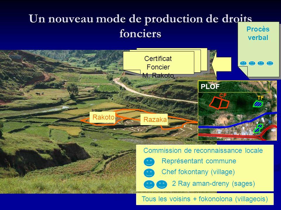 Un nouveau mode de production de droits fonciers