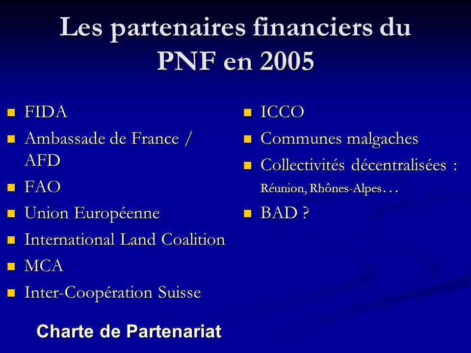 Les partenaires financiers du PNF en 2005
