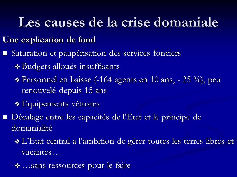 Les causes de la crise domaniale