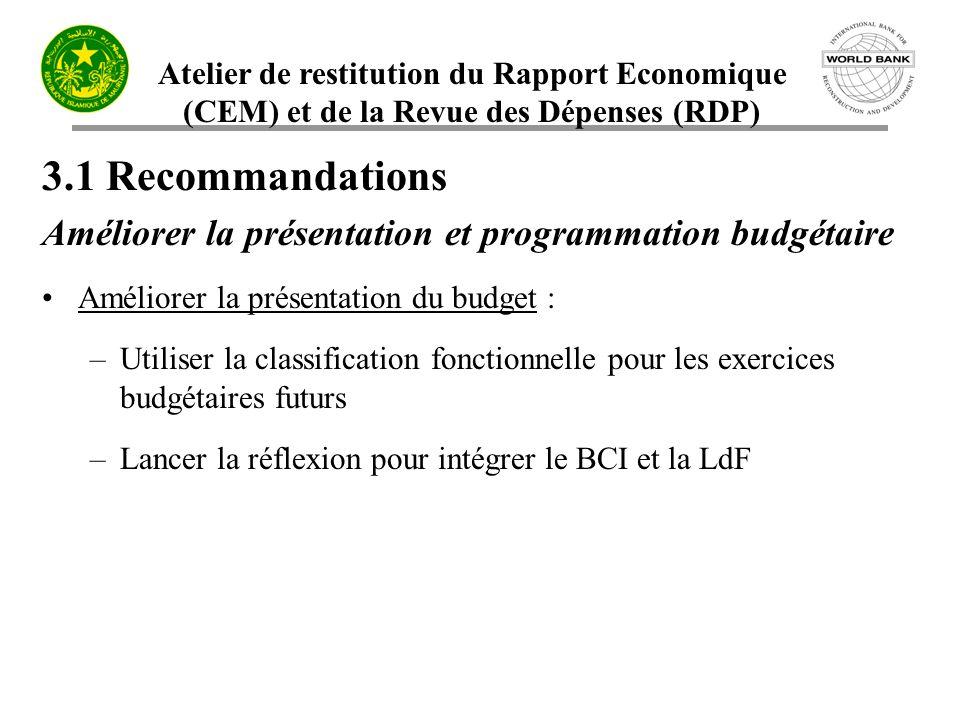 3.1 Recommandations Améliorer la présentation et programmation budgétaire. Améliorer la présentation du budget :
