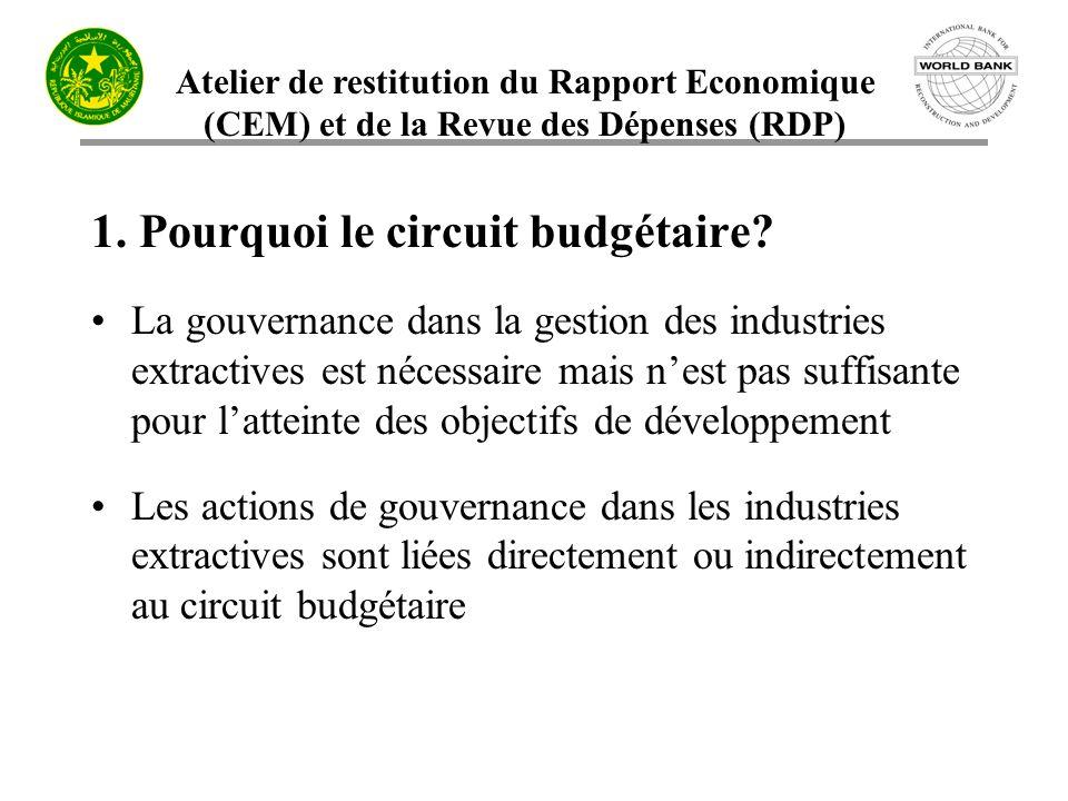 1. Pourquoi le circuit budgétaire