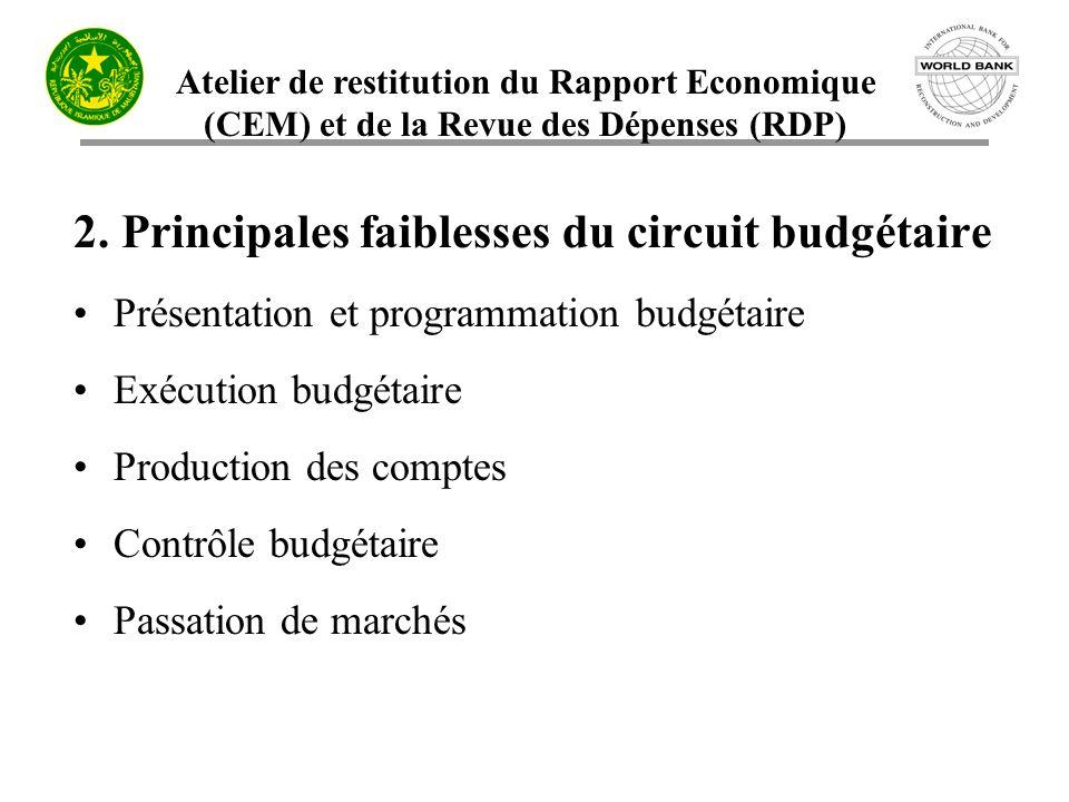 2. Principales faiblesses du circuit budgétaire