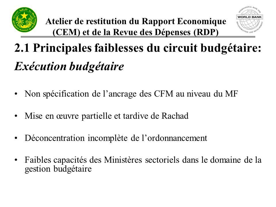 2.1 Principales faiblesses du circuit budgétaire: Exécution budgétaire
