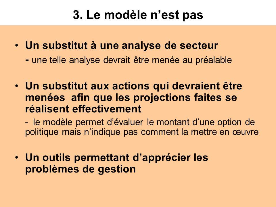3. Le modèle n'est pas Un substitut à une analyse de secteur