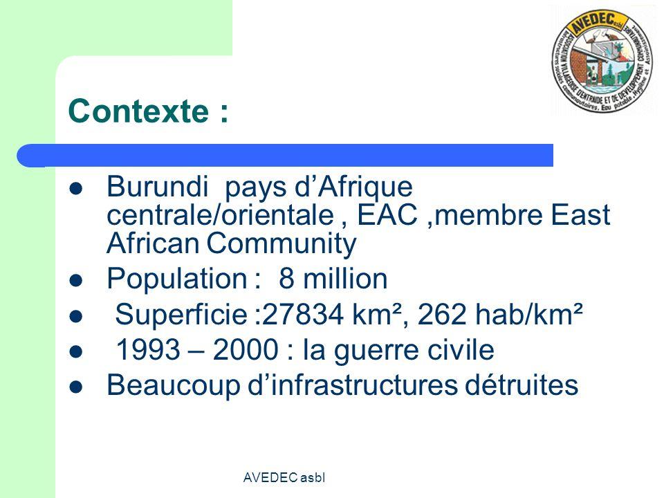 Contexte : Burundi pays d'Afrique centrale/orientale , EAC ,membre East African Community. Population : 8 million.