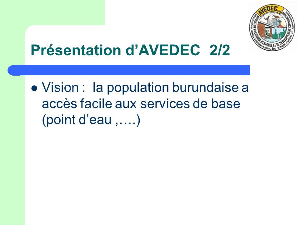 Présentation d'AVEDEC 2/2