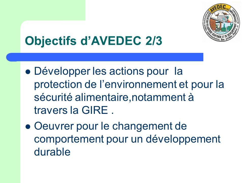 Objectifs d'AVEDEC 2/3 Développer les actions pour la protection de l'environnement et pour la sécurité alimentaire,notamment à travers la GIRE .
