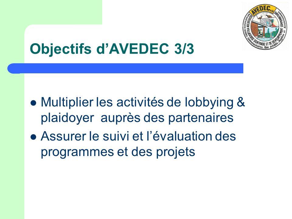 Objectifs d'AVEDEC 3/3 Multiplier les activités de lobbying & plaidoyer auprès des partenaires.