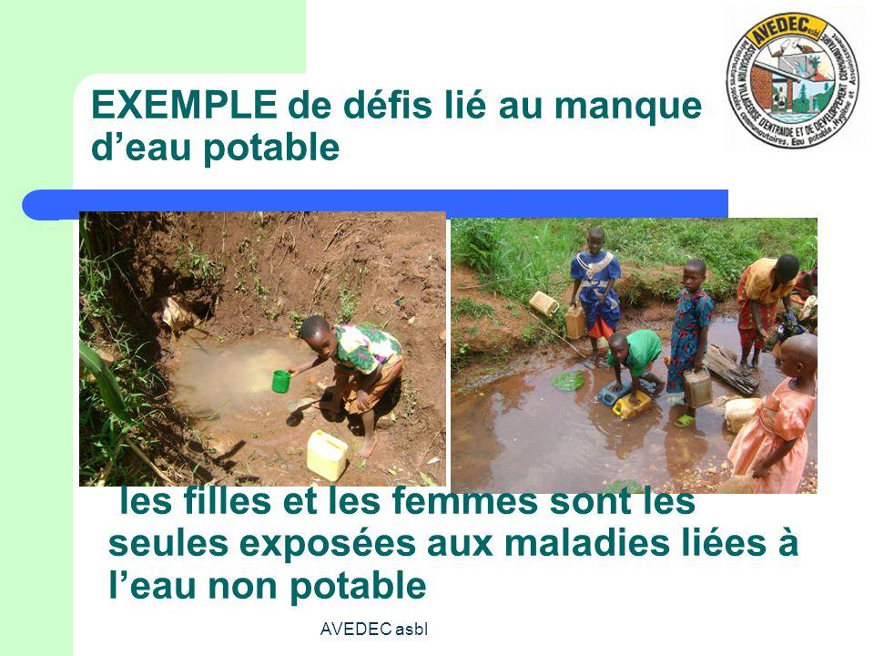 EXEMPLE de défis lié au manque d'eau potable