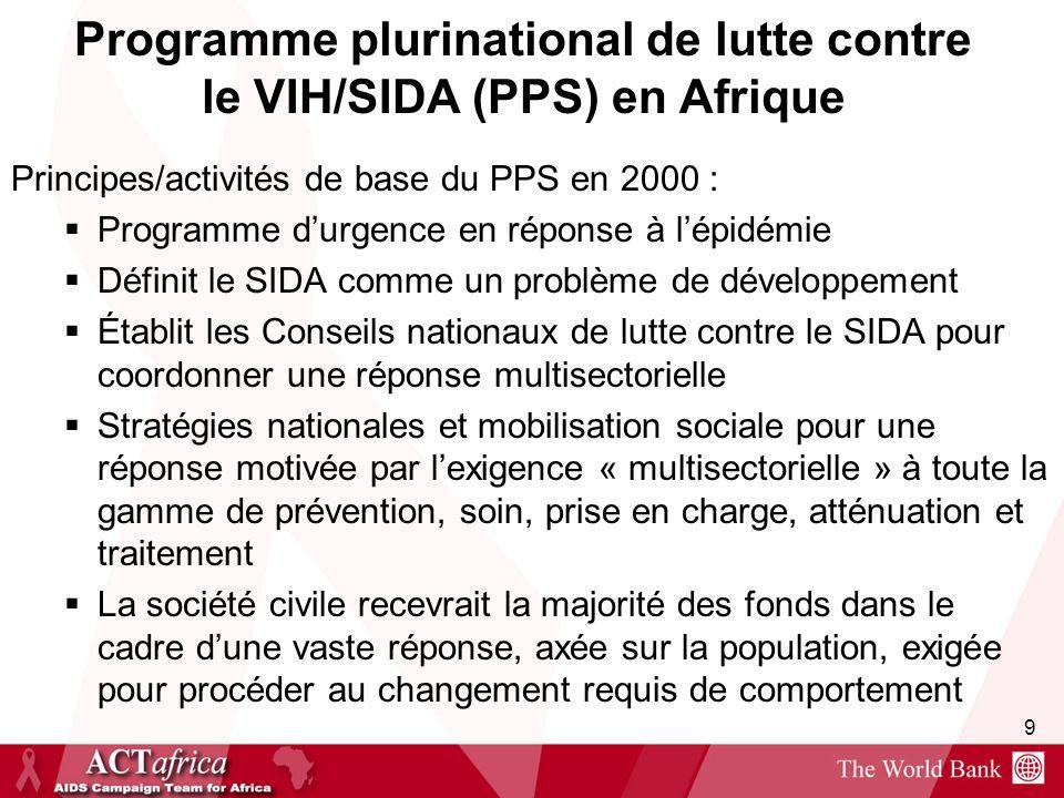 Programme plurinational de lutte contre le VIH/SIDA (PPS) en Afrique