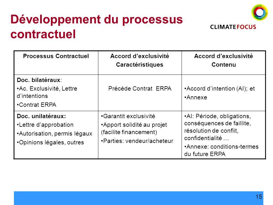 Développement du processus contractuel