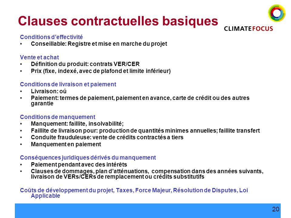 Clauses contractuelles basiques