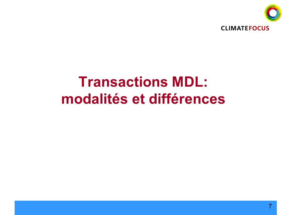 Transactions MDL: modalités et différences