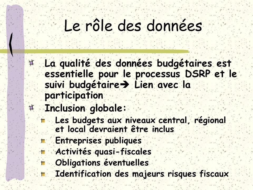 Le rôle des données La qualité des données budgétaires est essentielle pour le processus DSRP et le suivi budgétaire Lien avec la participation.