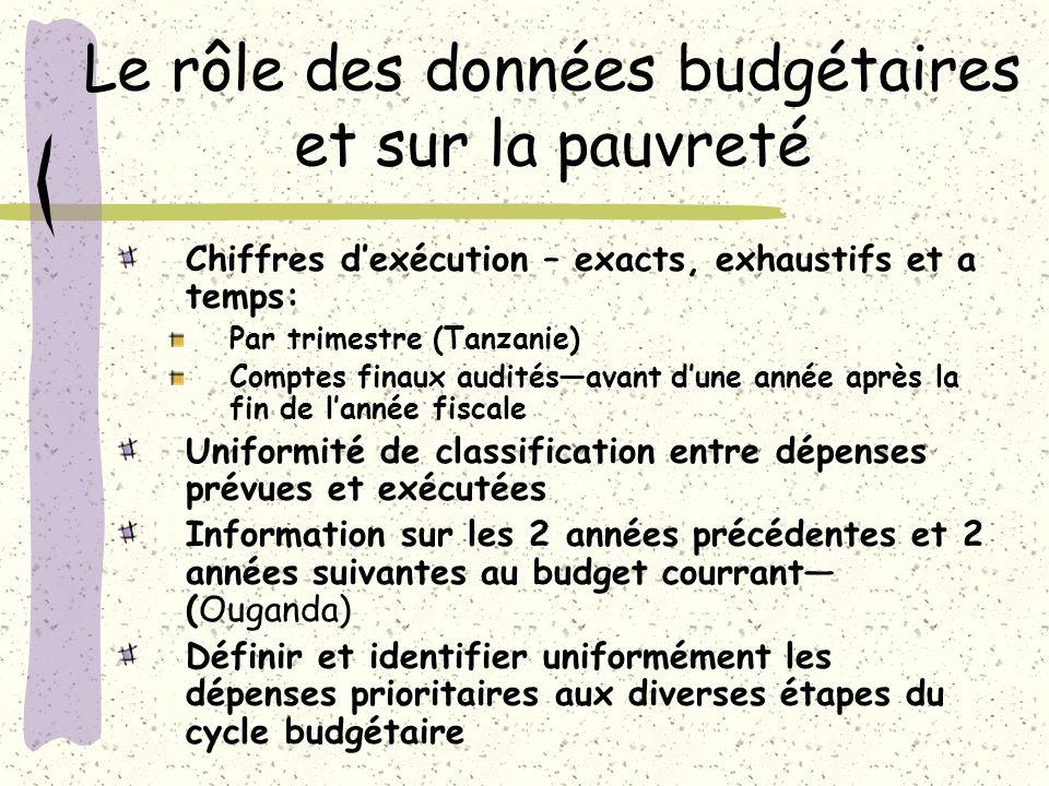 Le rôle des données budgétaires et sur la pauvreté