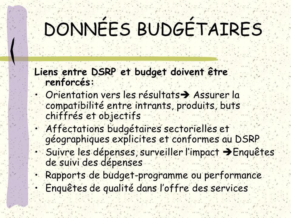 DONNÉES BUDGÉTAIRES Liens entre DSRP et budget doivent être renforcés: