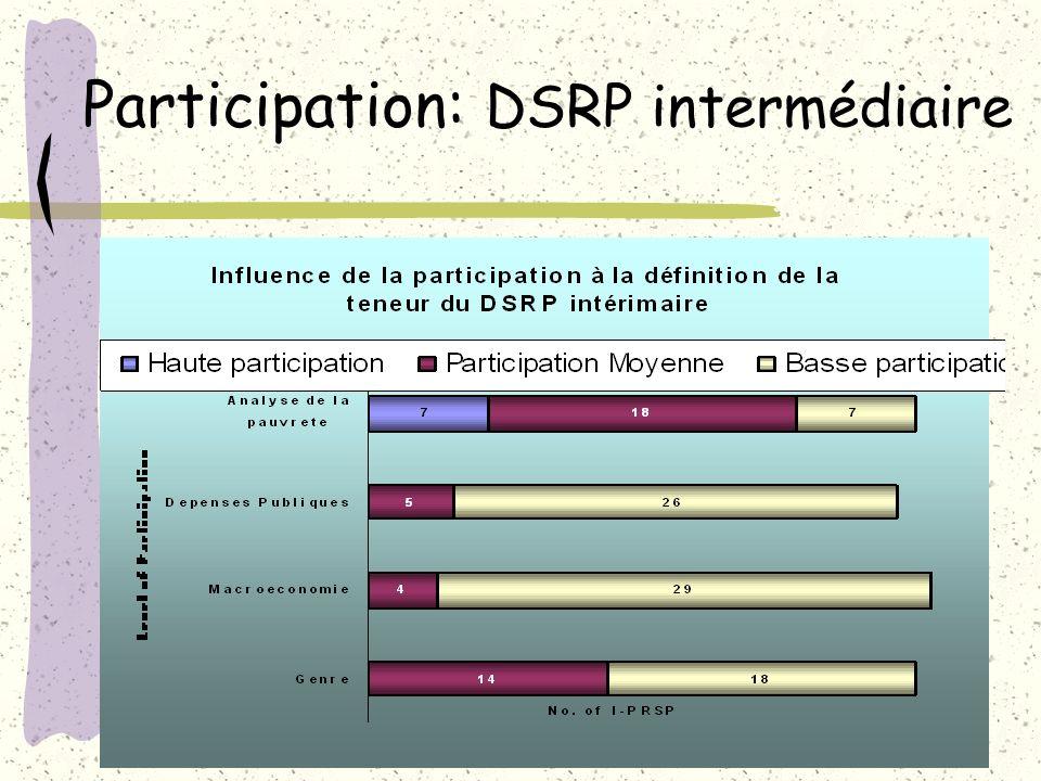 Participation: DSRP intermédiaire