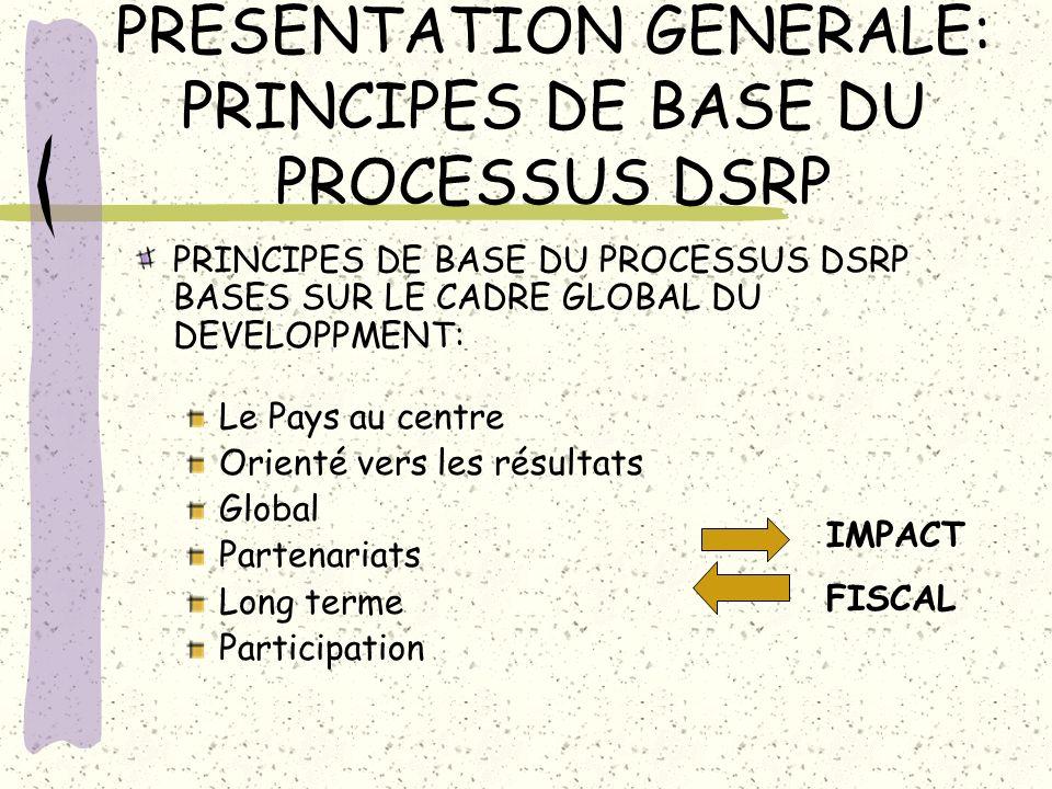 PRÉSENTATION GÉNÉRALE: PRINCIPES DE BASE DU PROCESSUS DSRP